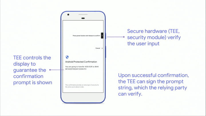 android protected confirmation i o voting protection