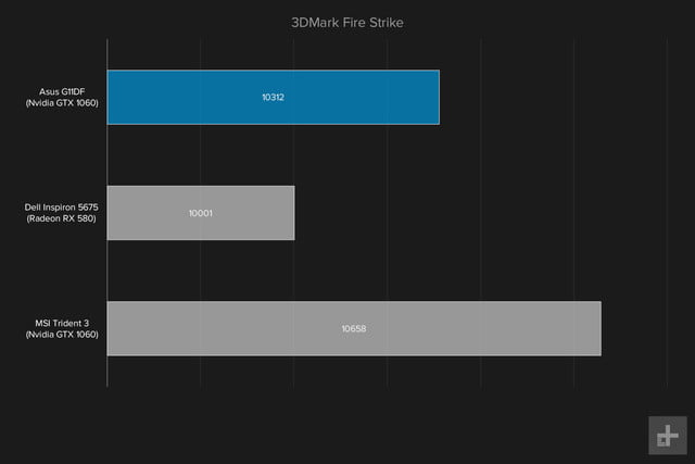 Asus G11DF graph 3DMark Fire Strike