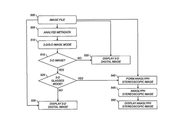newly acquired apple patent bring 3d photography iphone diagram