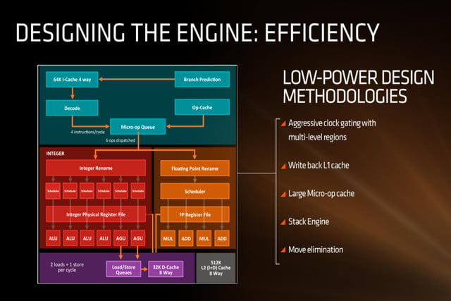amd zen summit ridge details idf 2016 design slide 6