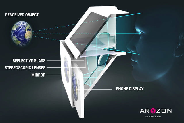 aryzon augmented reality kickstarter how it works