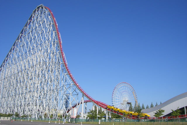 biggest rollercoasters in the world roller 4