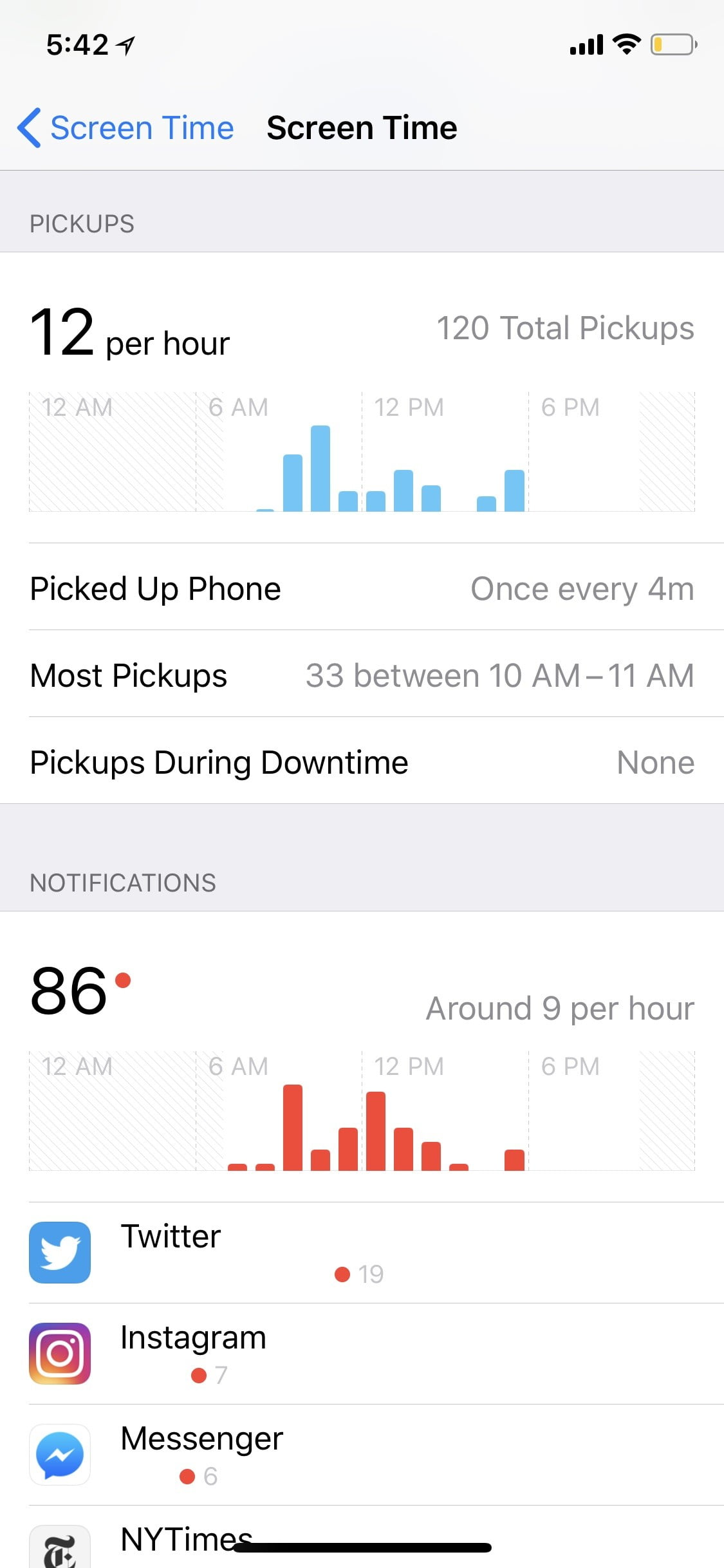 How Apple's Screen Time Compares To Google's Digital