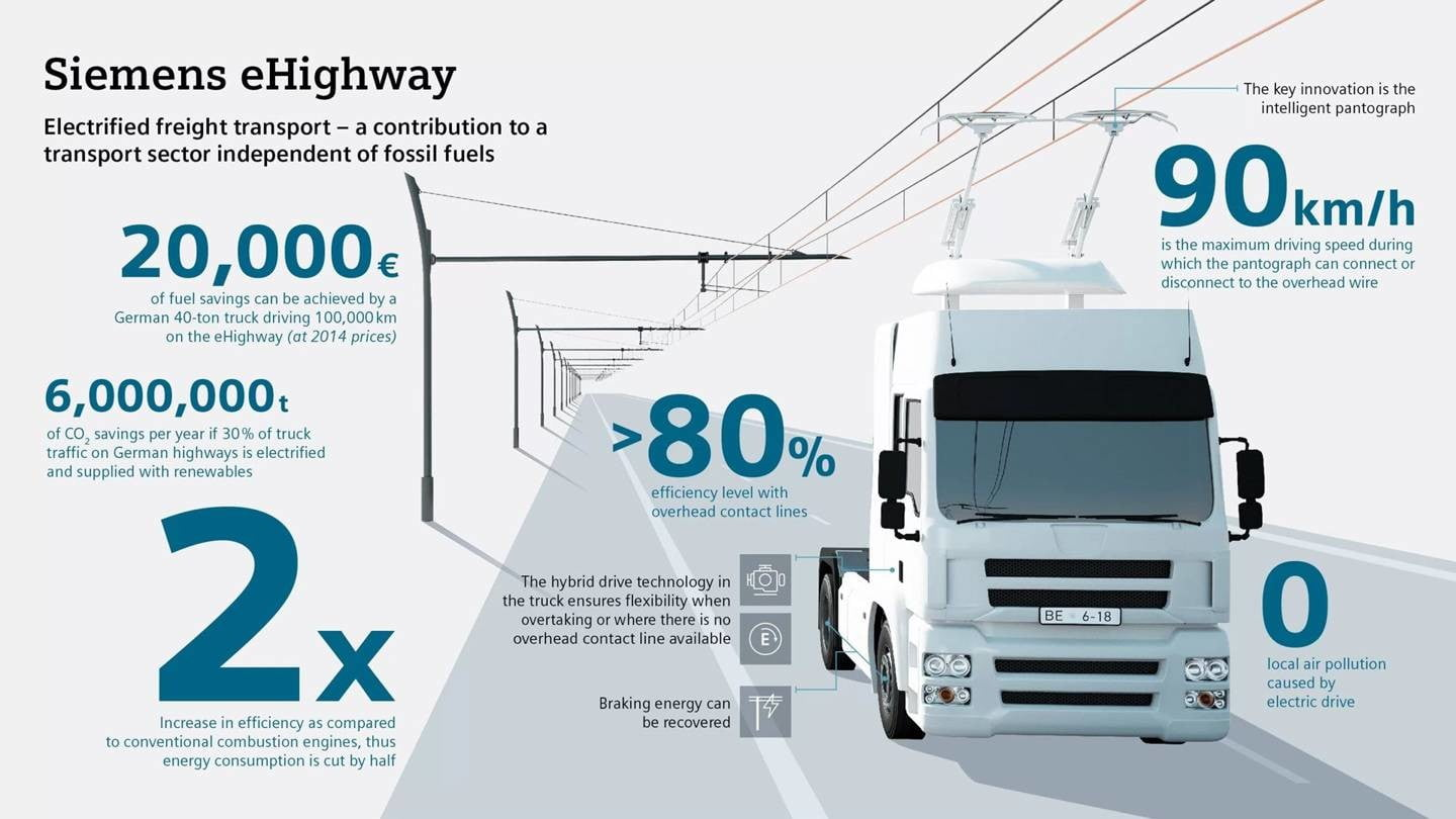 An Electric Highway Is Now Powering Delivery Trucks in
