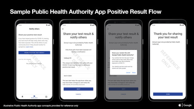 apple google notificaciones seguimiento coronavirus 02 covid 19 exposure notifications sample public health authority app pos