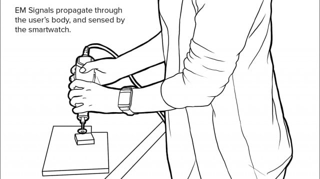 em sense smart watch wearable customizes experience identifies objects disney emsense dremel illustration