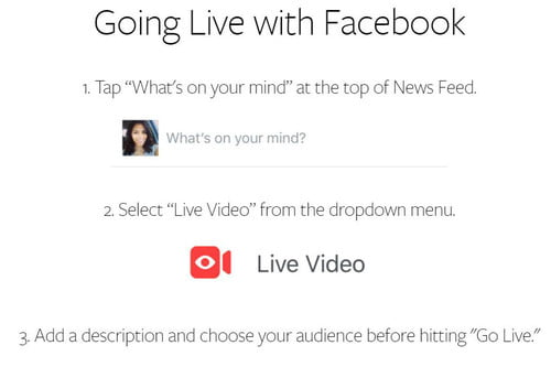 How to Go Live On Facebook With Your Android or iOS Device
