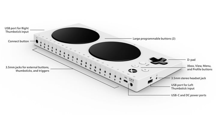 xbox adaptive controller  port mapping